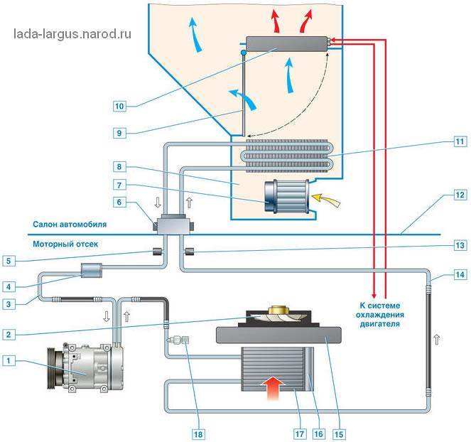 ...3 - трубопровод низкого давления (ТНД);4 - демпфер;5 - клапан предназначенный для заправки / выпуска хладагента в.